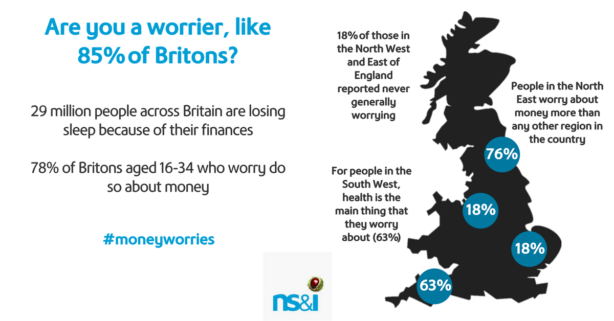 85% of Britons worry about something