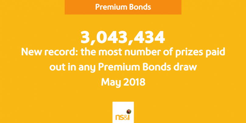 May 2018 Premium Bonds results total number of prizes