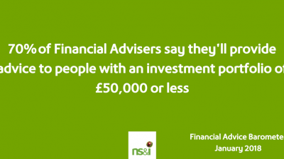 NS&I survey reveals most financial advisers are willing to advise on portfolios of £50,000 or under